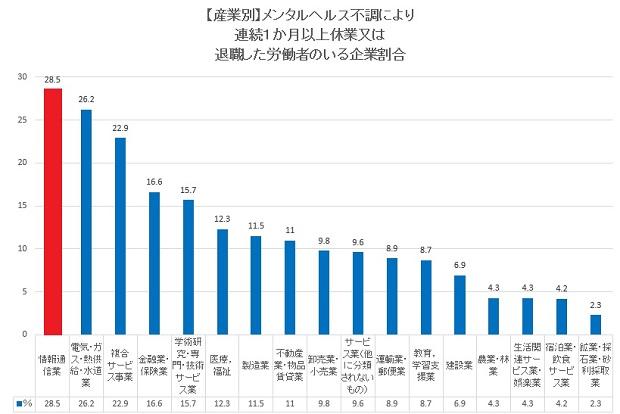 うつグラフ加工2014925